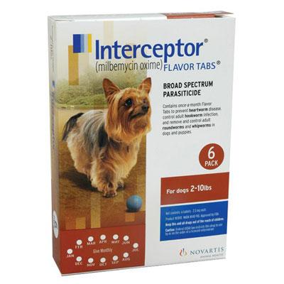 Interceptor Reviews For Dogs